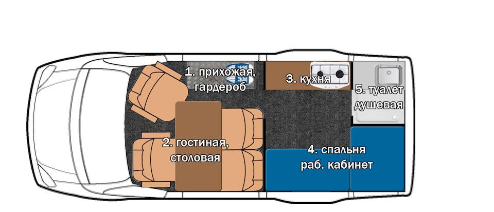 Планировка автодом ГАЗель