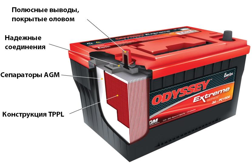 AGM аккумулятор ODYSSEY Extreme